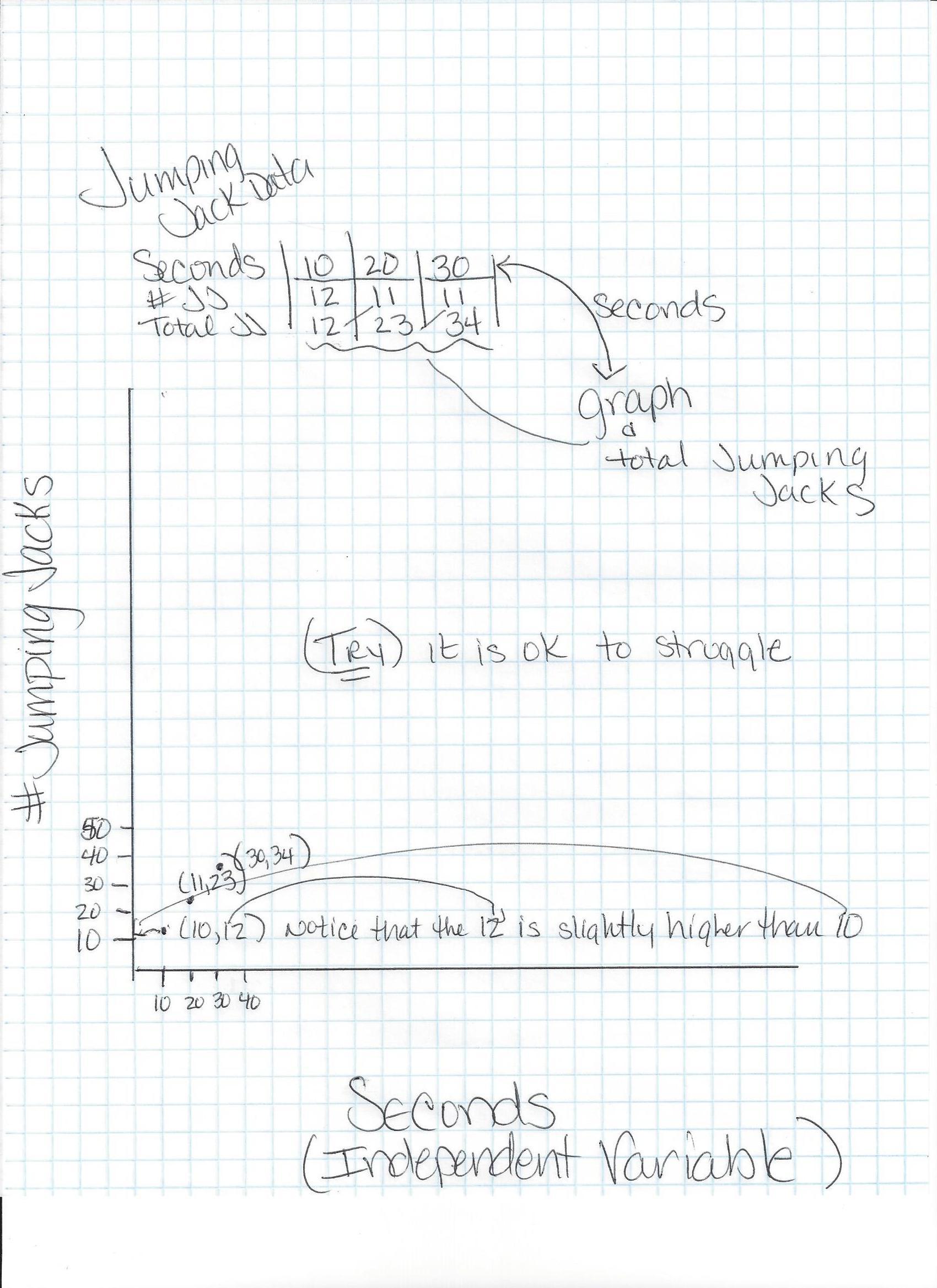 variables and patterns 6th grade math. Black Bedroom Furniture Sets. Home Design Ideas